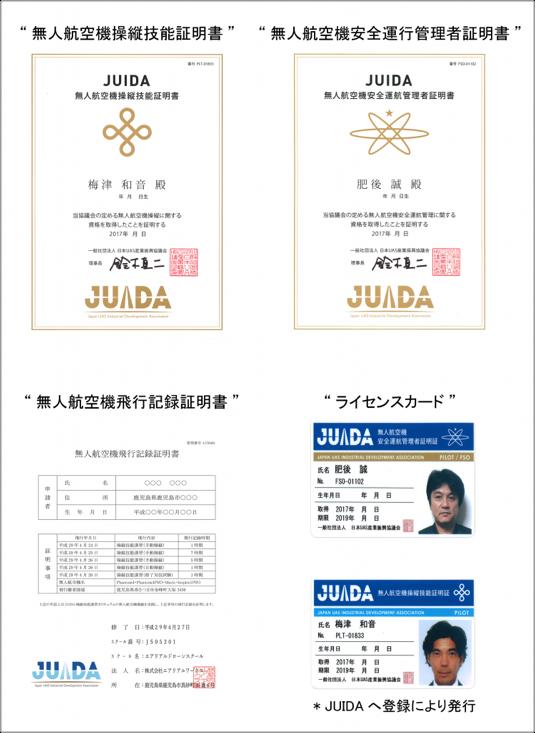 JUIDA無人航空機安全運行管理者証明書