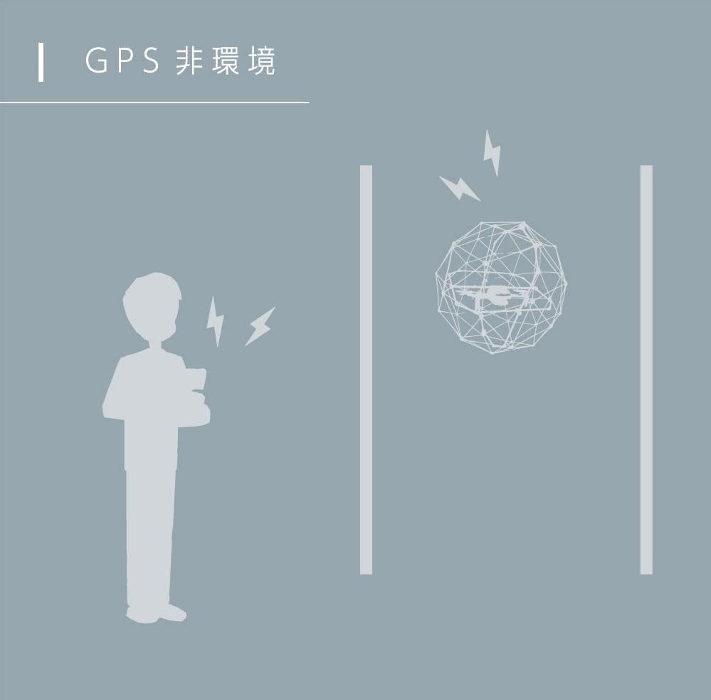 GPS非環境